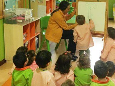Ejercitamos el trazo asistidos por nuestra educadora